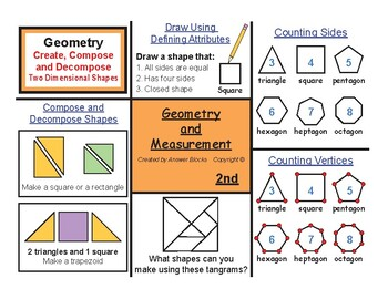 2nd Measurement and Geometry