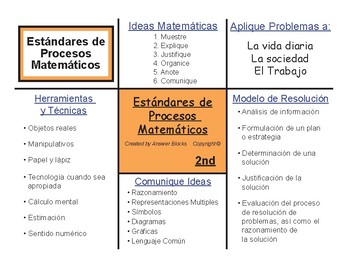 2nd Money and Fractions (Spanish Version)