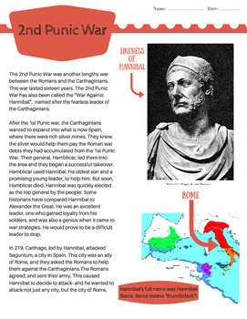 2nd Punic War: Rome vs. Carthage and introducing Hannibal