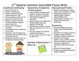 2nd Quarter Common Core Math Focus Skills