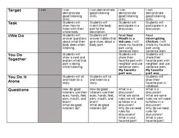 2nd Week of Kindergarten Lesson Plans