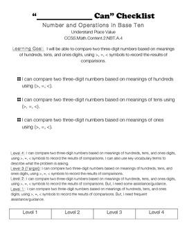 2nd gade Math common core rubrics
