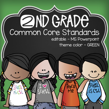 2nd gr Common Core posters - EDITABLE - PowerPoint, ELA, Math, Science, Social