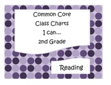 2nd grade Common Core Class Chart Reading