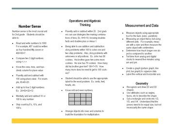 2nd grade Common Core math brochure