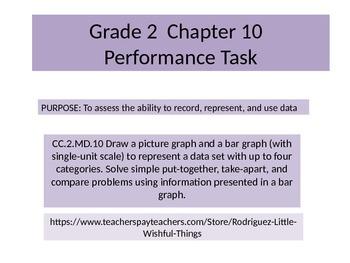 2nd grade Chp. 10 Math Performance Task