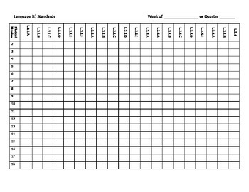 2nd grade Langauge Standards Tracker