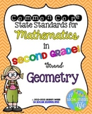 2nd grade Math Common Core Standards Posters Geometry