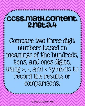 2nd grade Math Common Core Standards Posters Numbers and Operations in Base Ten