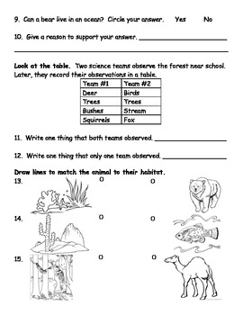2nd grade NG Science - Habitats (Ch 1) Study Guide & Test PDF