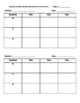 2nd grade Reading Foundations Standard Trackers