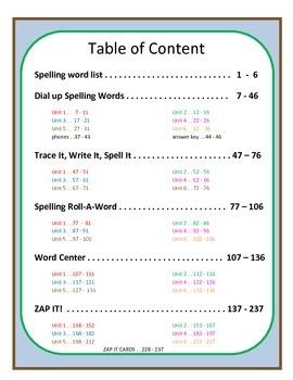 2nd grade Reading Street Spelling Word Activities & Games