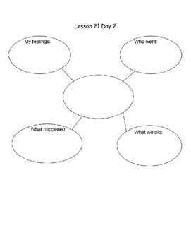 2nd grade Storytown Writing Lesson 21-24