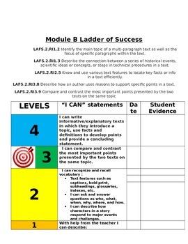 2nd grade ELA Student Self Assessment Florida Standards