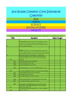 2nd grade TEKS Checklist