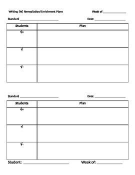 2nd grade Writing Standard Trackers