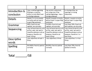 2nd grade writing rubric (can be used for IEP goal)