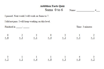 Math Fast Facts  guaranteed to get your students to memorize addition facts
