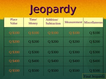2nd or 3rd Grade Jeopardy Game