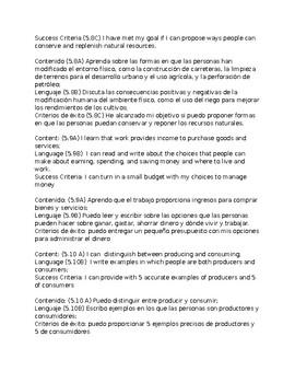 2ndGrade-Bilingual Social Studies Content&Language Objectives aligned to TEKS