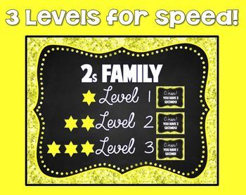 2s Facts - DIGITAL (Google) Multiplication Flash Cards -2 Family