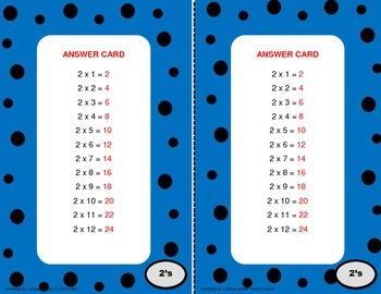 """2's Multiplication Checkers Games w/Quizzes etc. and """"Scaffolding Support"""""""