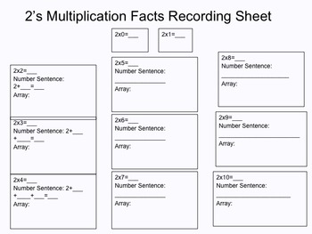 2's Multiplication Facts Interactive Powerpoint with Recording Sheet and Quiz