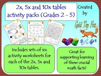 2x, 5x and 10x tables activity sheet packs (Grades 2 to 5)