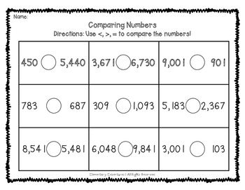 3.1 Comparing Numbers Unit
