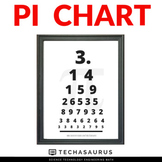 Math Classroom Decor - Pi Day Poster