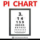 Math Classroom Decor - Pi Day Poster