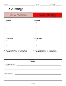 3 2 1 Bridge Graphic Organizer Making Thinking Visible Aligned
