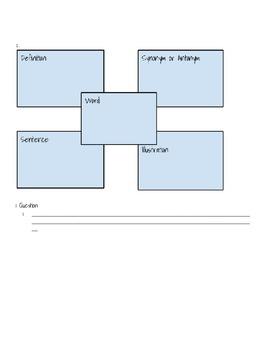 3-2-1 Chart