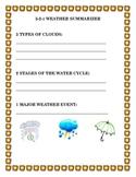 3-2-1 Weather Summarizer