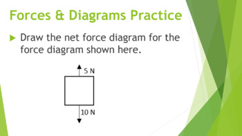 Lesson 3.2 - Force Diagrams