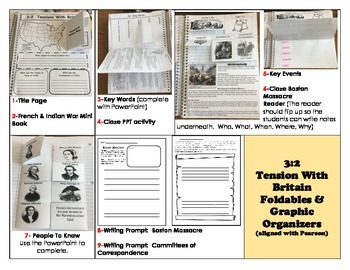Tension With Britain Prior to Revolution - PowerPoint+Interactive Journal