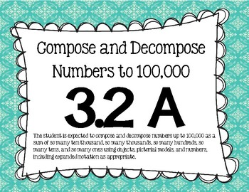 3.2A Compose and Decompose Numbers