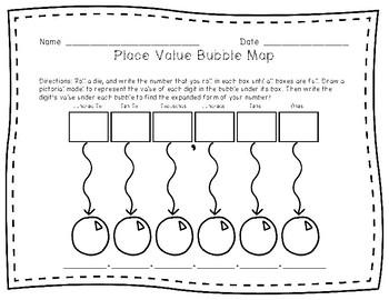 3.2A Place Value Bubble Map Activity