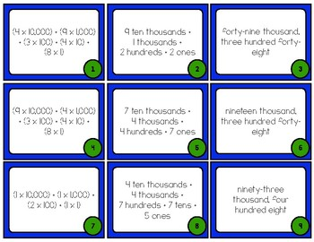 3.2D - Who Would Win?-Comparing Whole Numbers Activity- ENGLISH & SPANISH BUNDLE