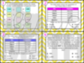 3.2D: Compare & Order Whole Numbers STAAR Test-Prep Task Cards (GRADE 3)