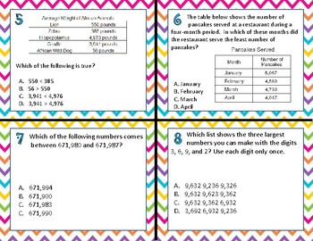 3.2D Compare & Order Whole Numbers task cards