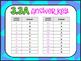 3.3A (DECK 2): Modeling Fractions STAAR Test Prep Task Cards! (GRADE 3)