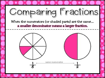 3.3H Mini Lesson: Comparing Fractions