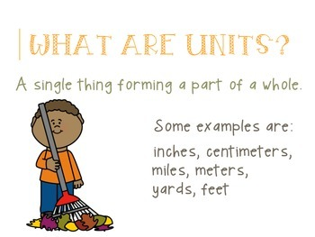 3-4 Day PowerPoint on Unit Square Area