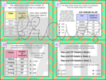 3.4A: Add & Subtract Word Problems STAAR Test-Prep Task Cards (GRADE 3)