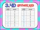 3.4D (DECK 2): Multiplication Arrays STAAR Test Prep Task Cards!