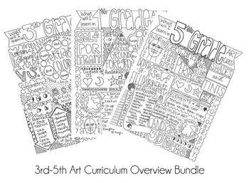 3-5 Art Curriculum Map Bundle