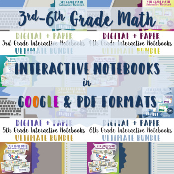 Math Interactive Notebook Ultimate Bundle for Grades 3-5: Digital + Paper