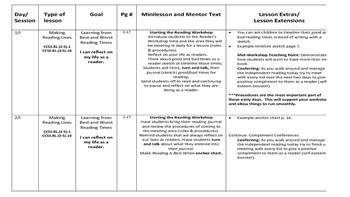 3-5 Reader's Workshop Unit 1: Building a Reading Life Unit of Study