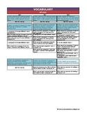 3-5 ELAR TEKS vs. STAAR Question Stems Comparison Chart